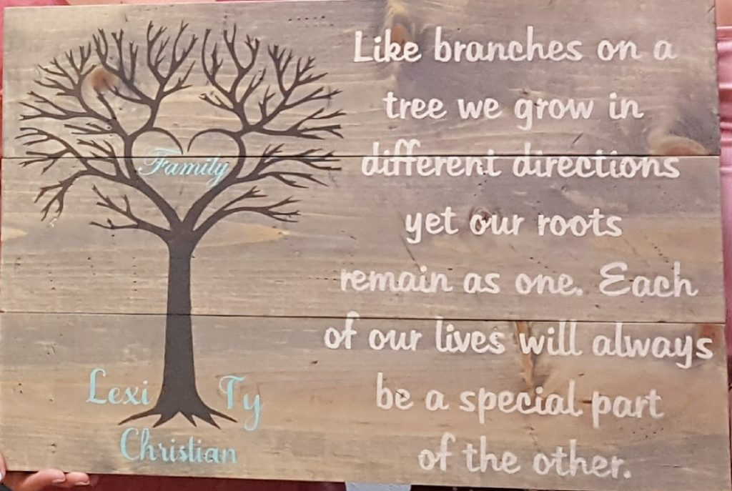 Family Tree Personalized